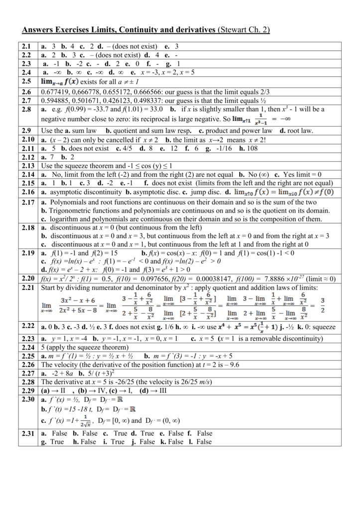 Answers exercises Limits, Continuity and Derivatives