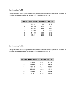 Supplemental Tables