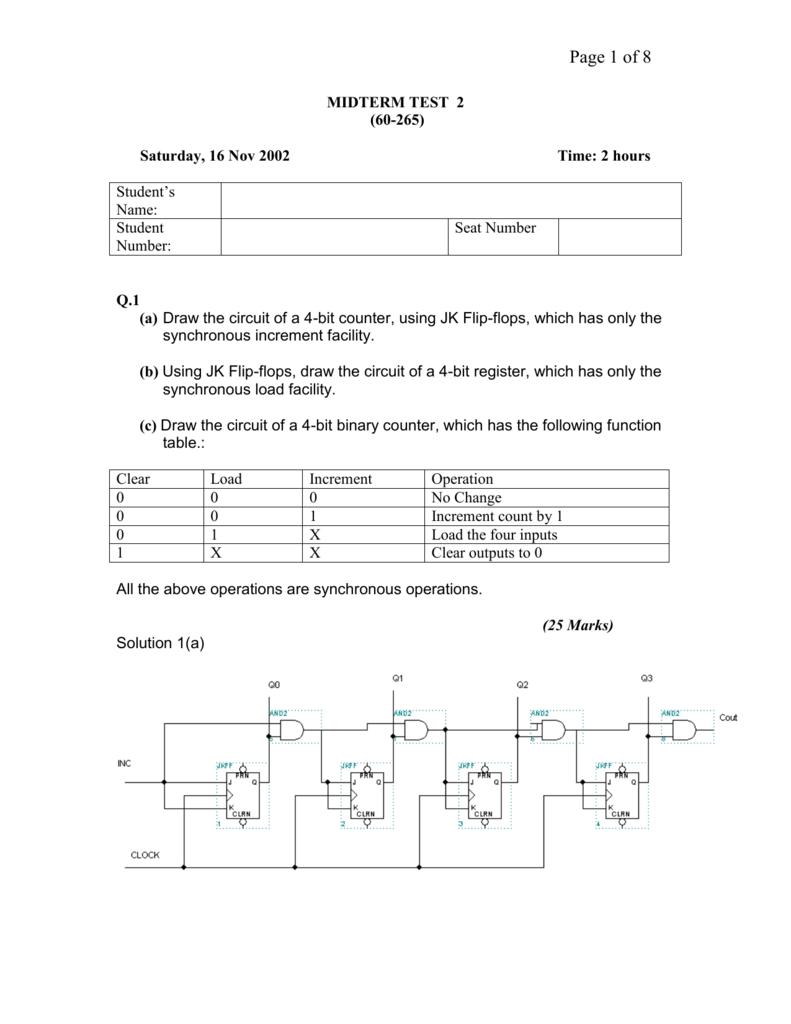 Paper J K Flip Flop Circuit Diagram