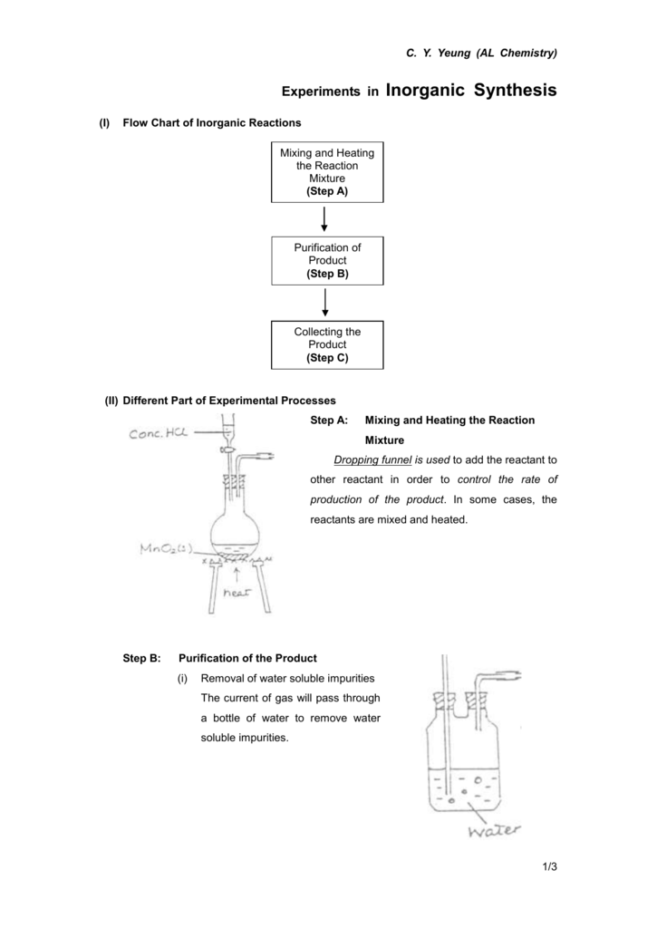 Experiments in inorganic synthesis