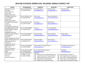 School District 50 School District 50