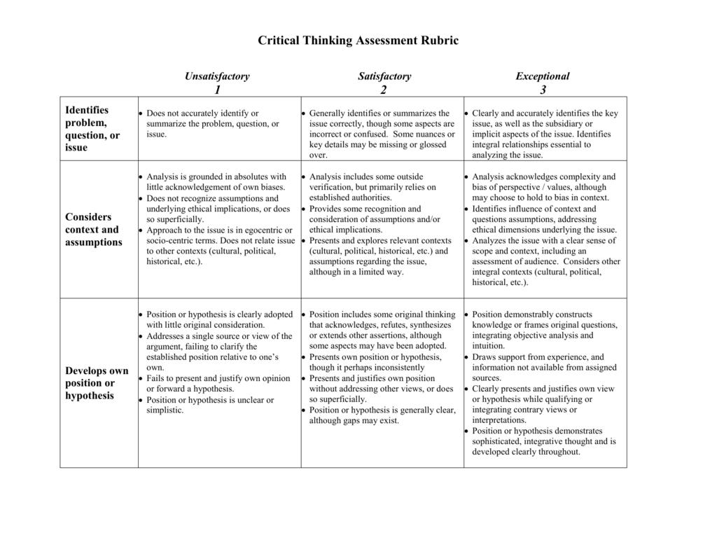 critical thinking rubric washington state university