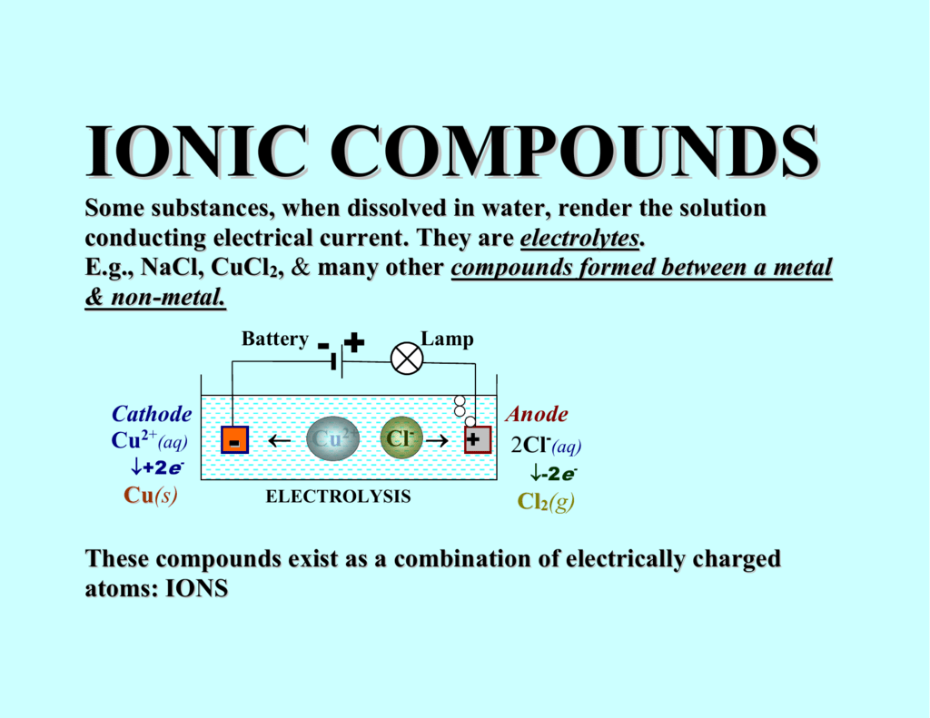 Lect 09 Ionic Compounds