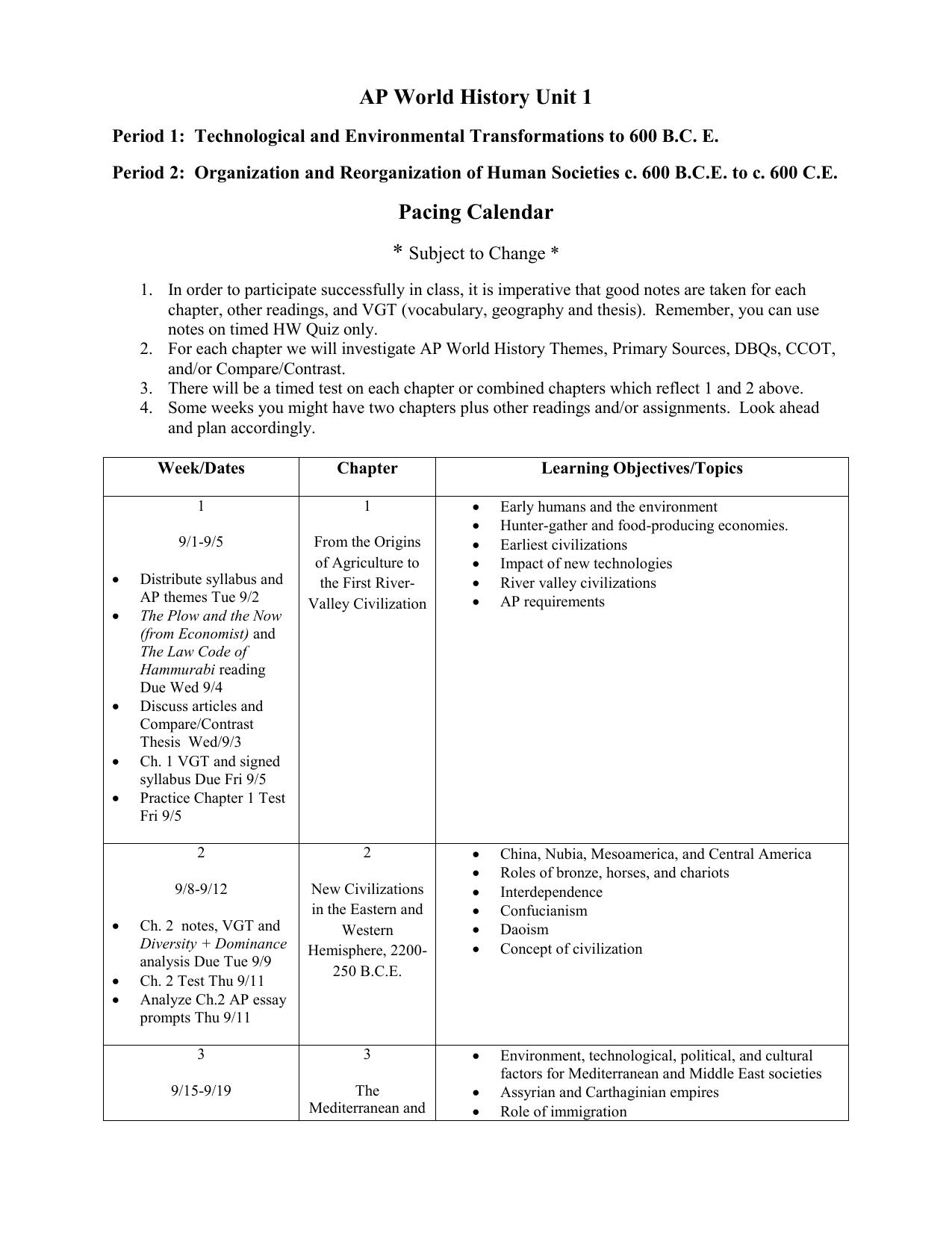 World History Essay Questions - Ap world unit 5