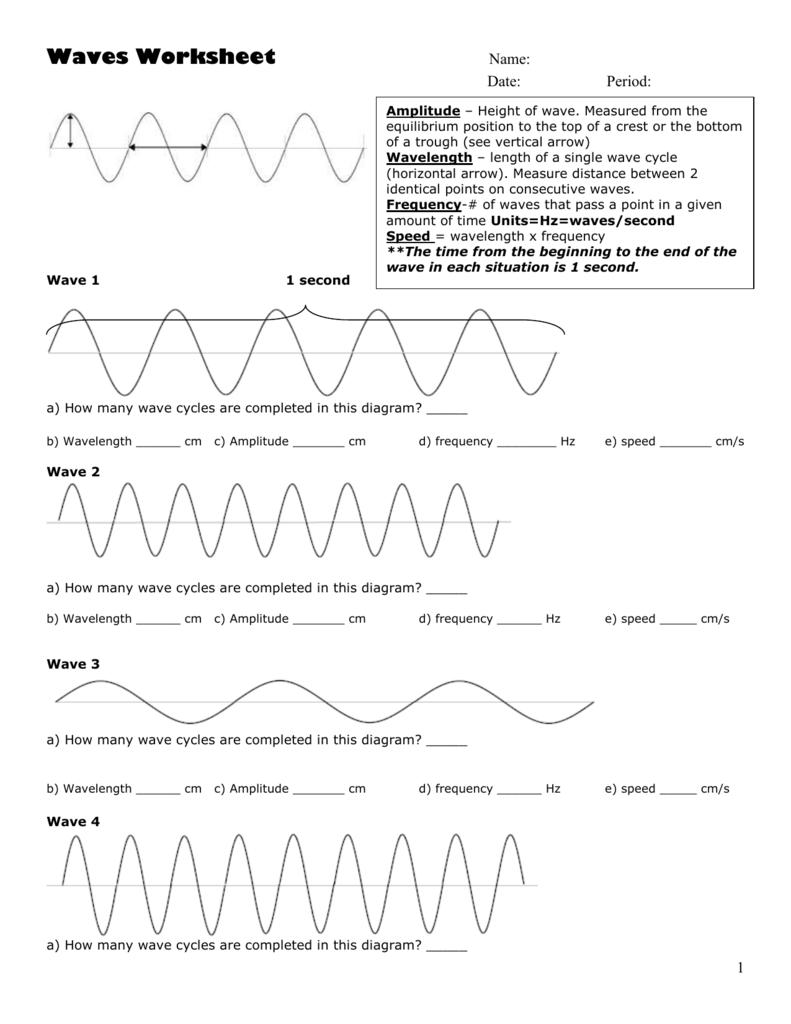 Wave Worksheet Answer Key - Nidecmege