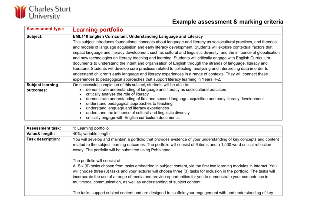 assessment and learner 7 essay Teachers in all content areas can use these seven assessment and grading practices to enhance learning and teaching classroom assessment and grading practices have.