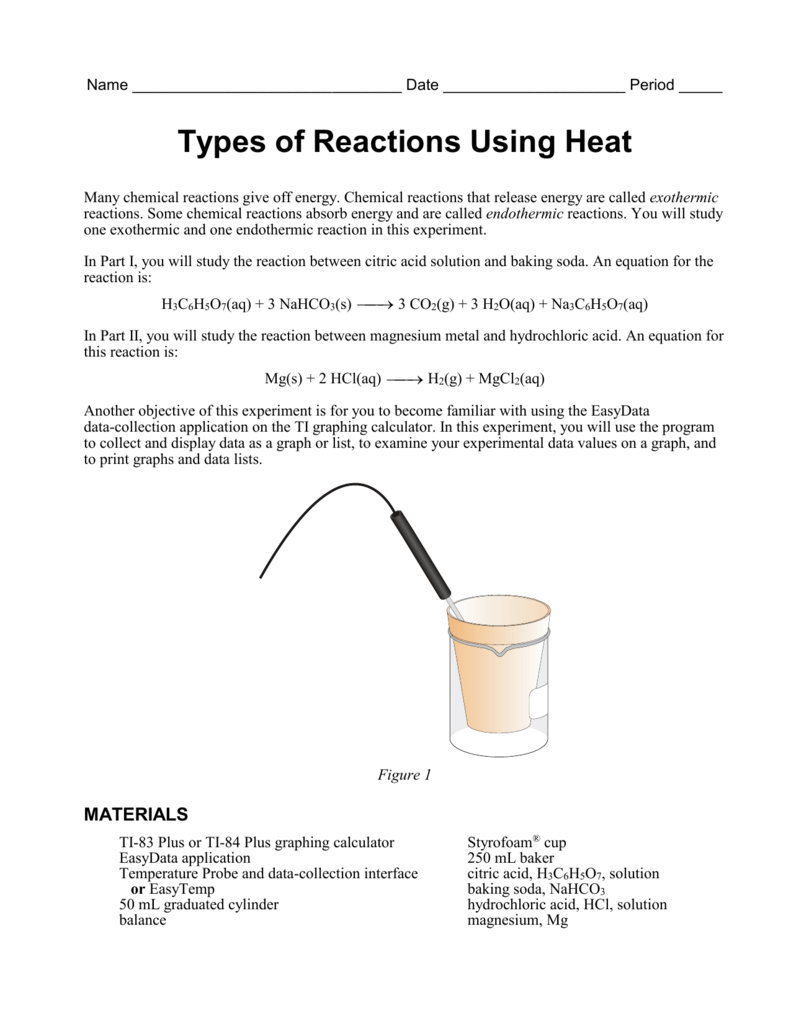Types of Reactions Using Heat Lab