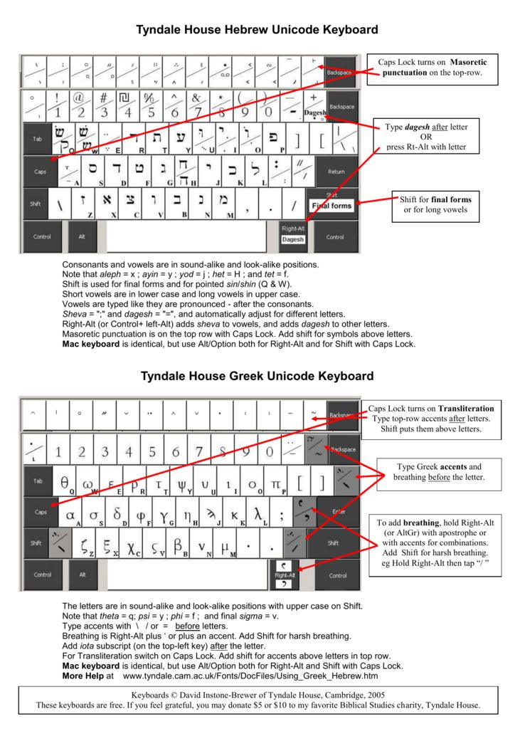 Greek-TH Unicode Keyboard