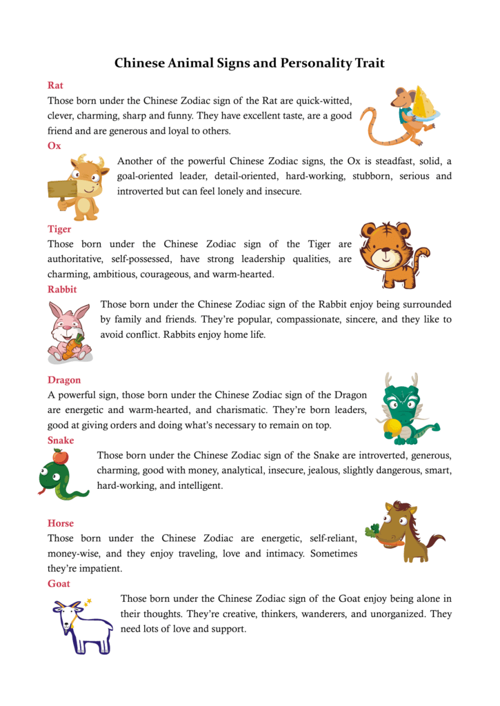 Chinese Animal Signs and Personality Trait