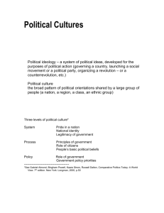 Some political cultures are conflictual