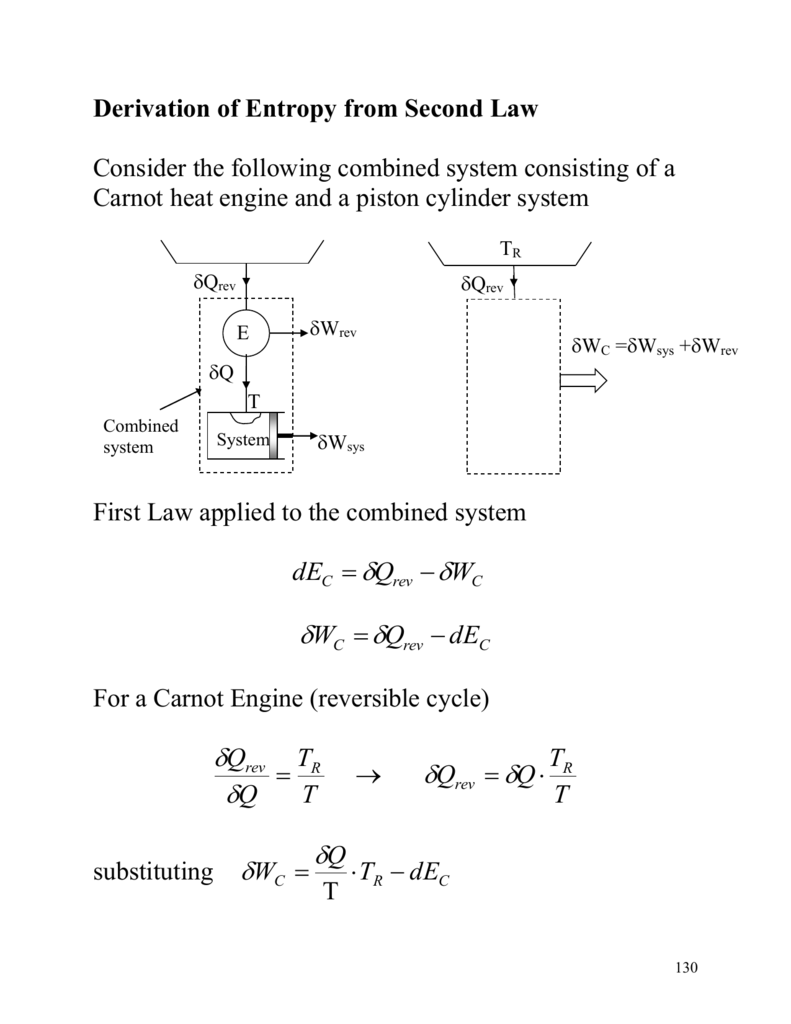 Derivation Of Entropy From Second Law Carnot Engine Diagram 007769861 2 6afdb1afd359d8a7cc061b4808d9249e