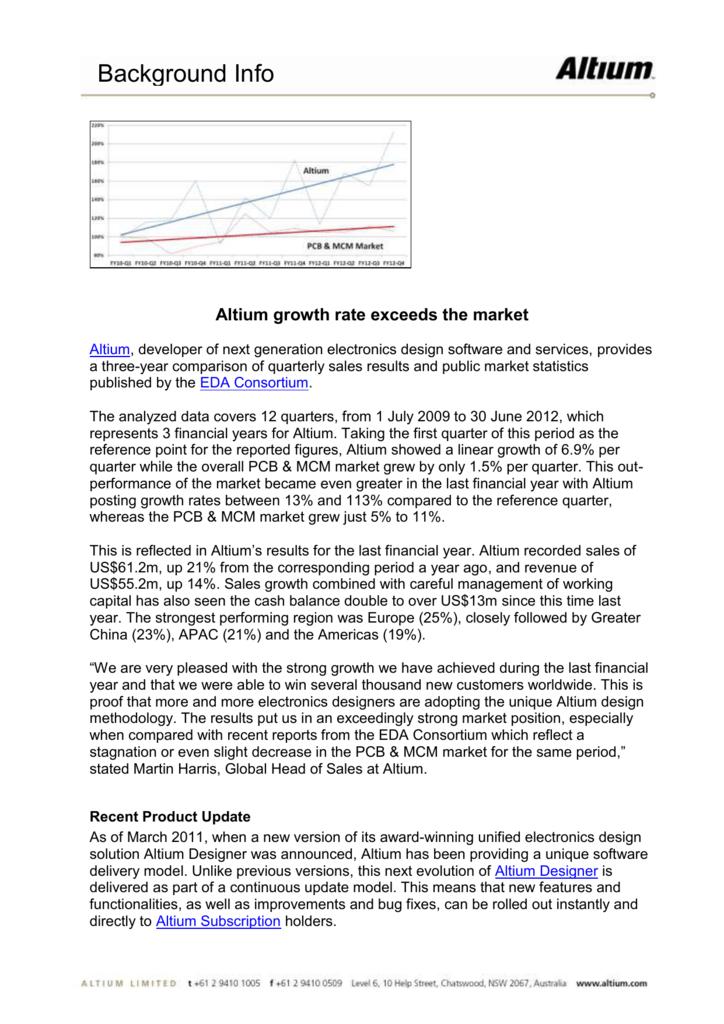 Altium growth rate exceeds the market Altium, developer of next