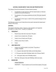 Hazard Risk Assessment Form and Instructions