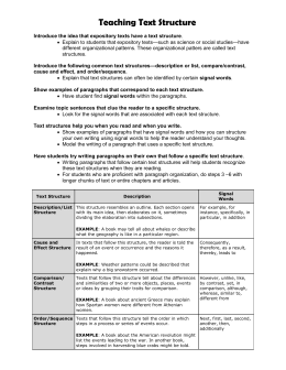 Persuasive essay peer edit checklist