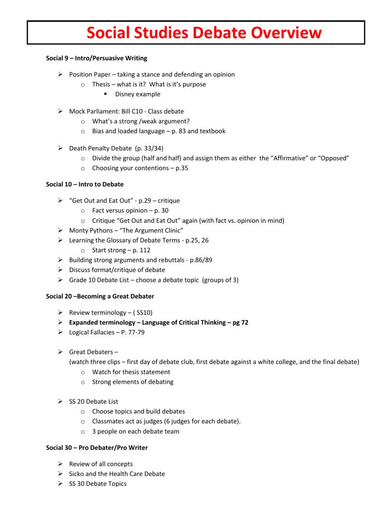social debate topics for college students