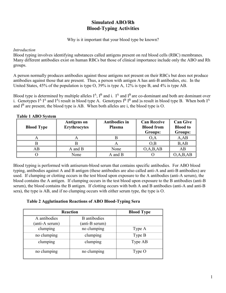 Blood Typing Worksheet Heygotomaps – Blood Type Worksheet