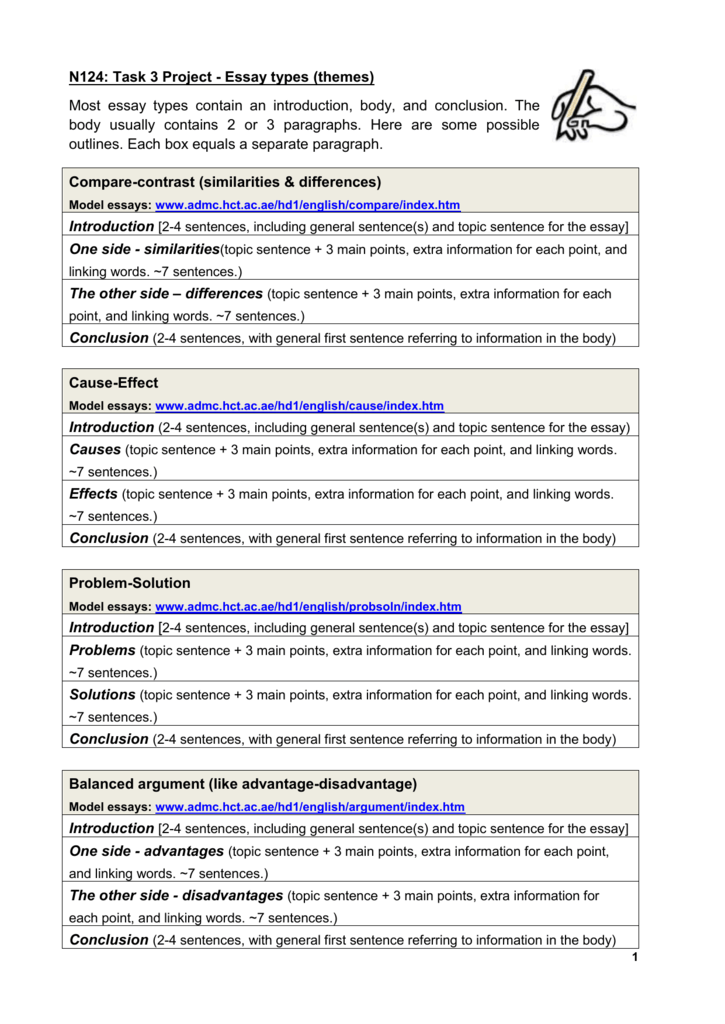 Learning English Essay Example  Essay On My Family In English also E Business Essay Click Into The Wild Essay Thesis