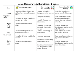Elementary Math Rubric for Student Use