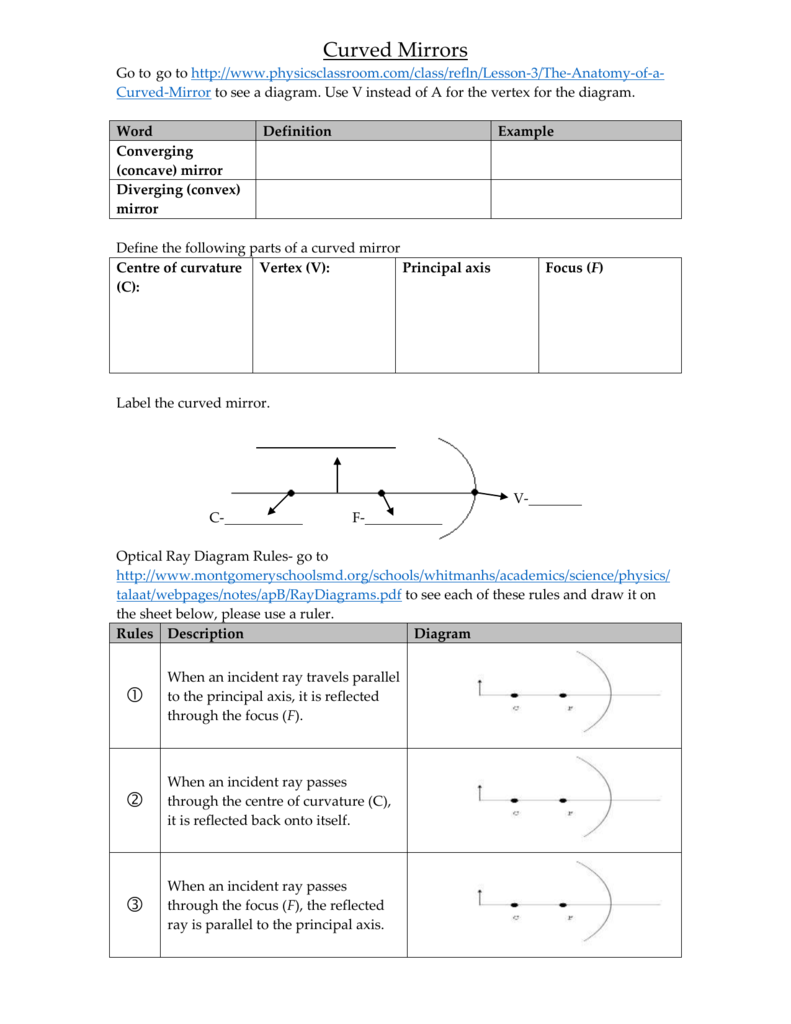 Curved Mirrors Web Worksheet