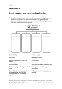 legal structure exercise - businessstudiespreliminary
