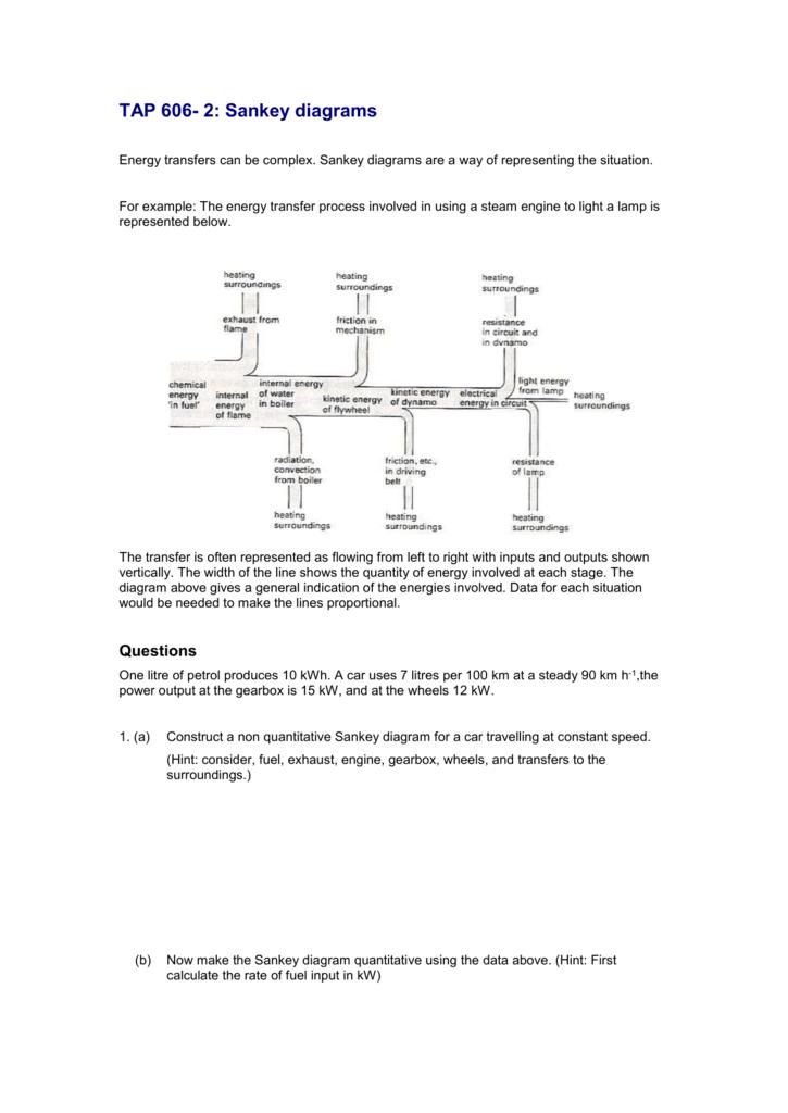Tap 606 2 Sankey Diagrams