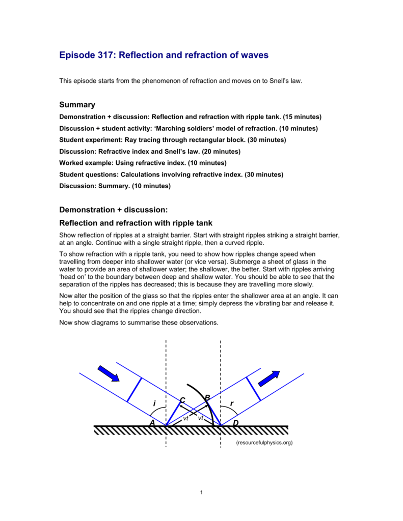 Worksheets Reflection And Refraction Worksheet reflection and refraction of waves