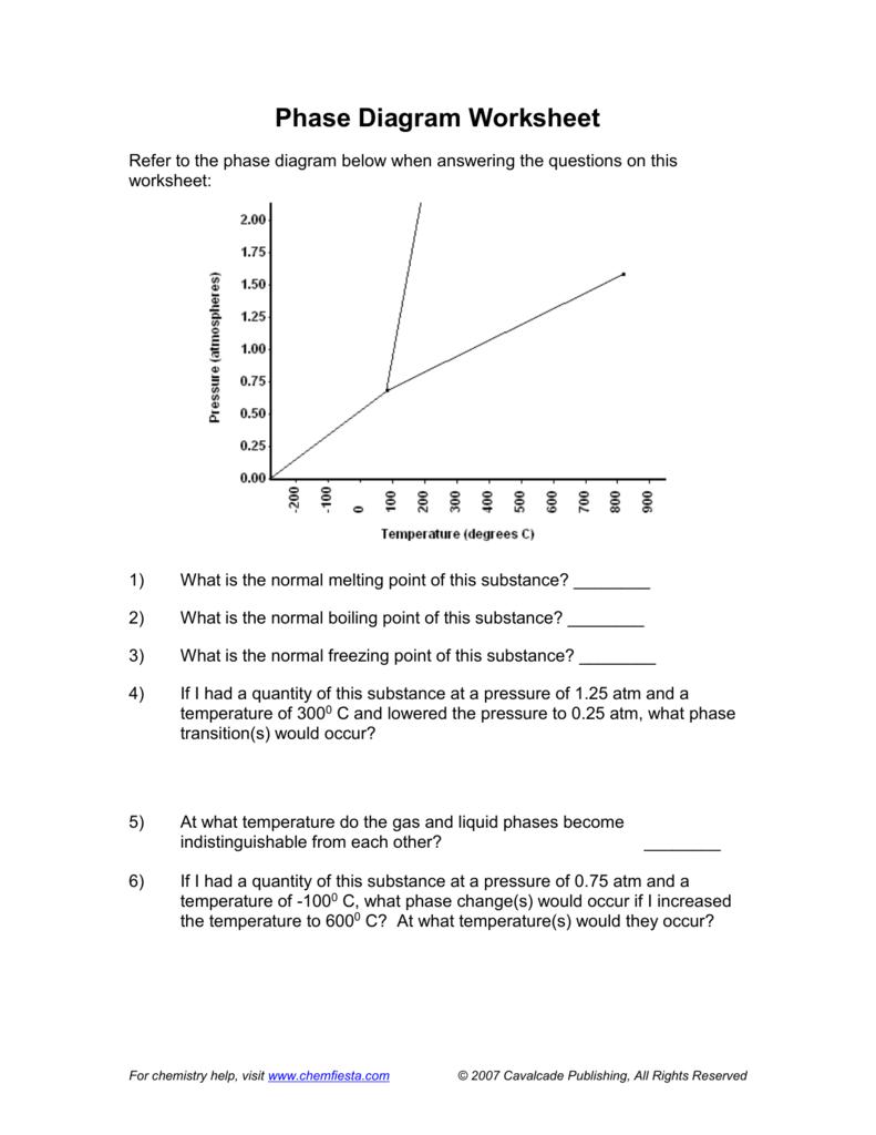 worksheet Phase Diagram Worksheet Answers phase diagram worksheet 2