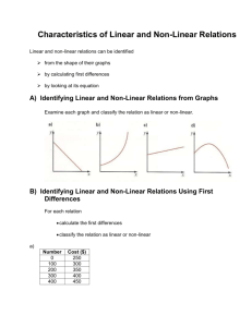 Graphing Linear Relations