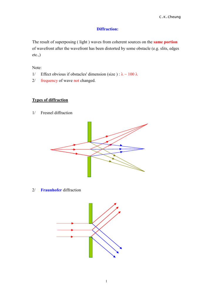 Diffraction is a result of interaction of light coming from