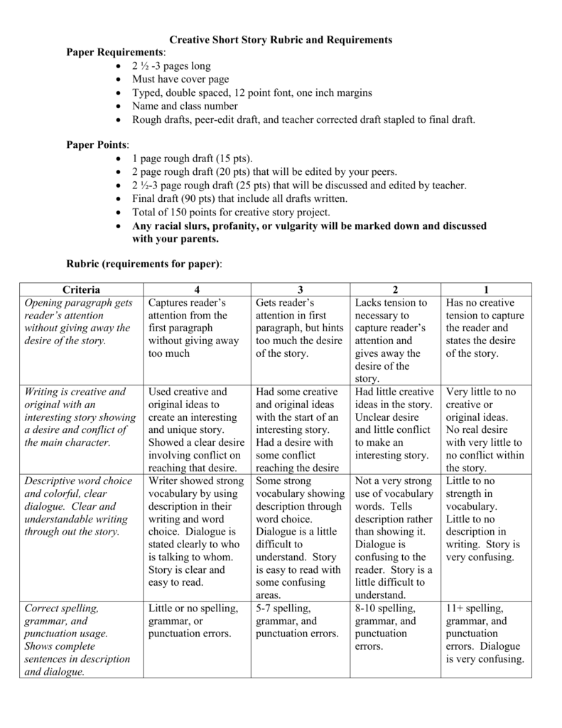 Creative Short Story Rubric and Requirements