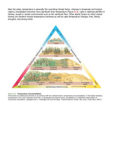 figure temp precip pyramid