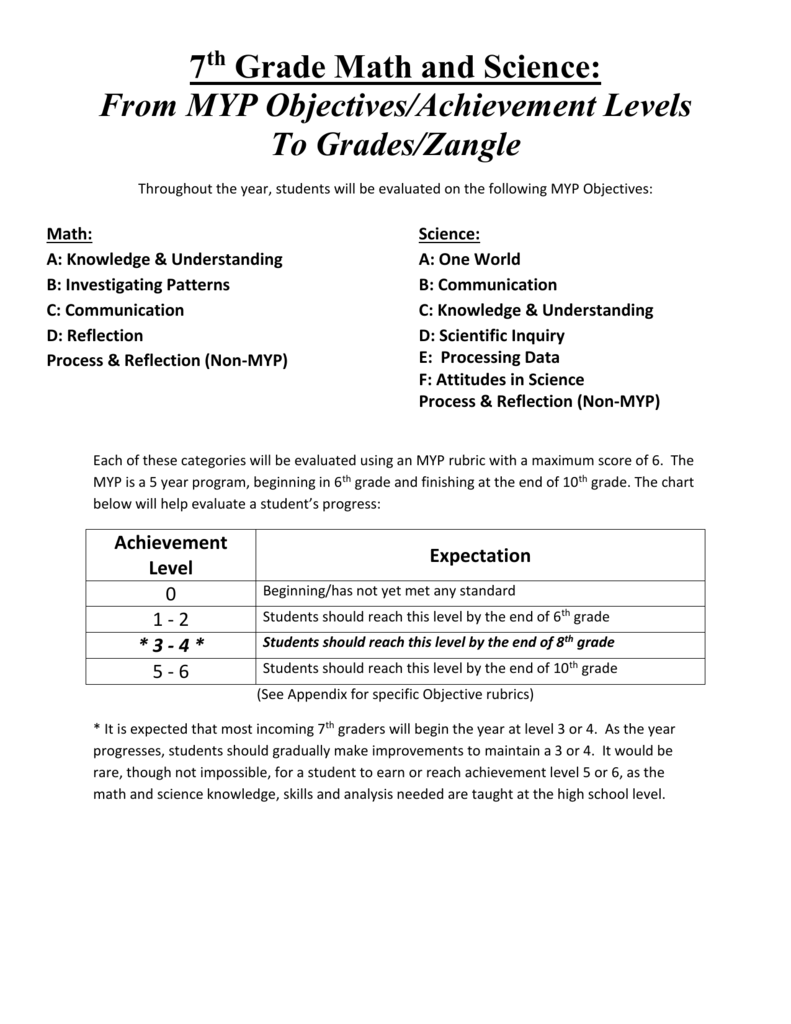 7th Grade Math and Science: From MYP Objectives/Achievement