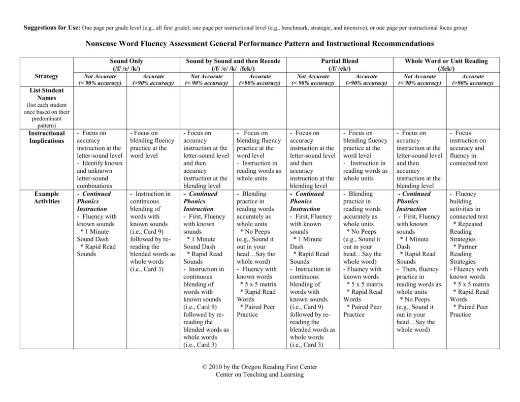 Nonsense Word Fluency Assessment General Performance Pattern