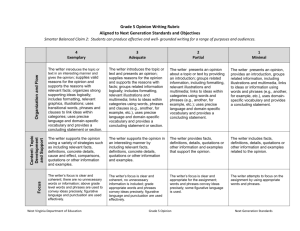 5th Grade Opinion Instructional Writing Rubric