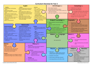 Curriculum Overview Year 2