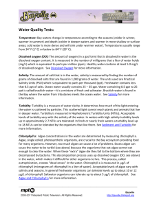 About the Water Quality Tests - Bayville