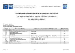 TLM material testing laboratory – analysis for ...