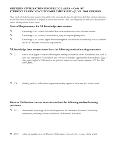 Student Learning Outcomes Checklist