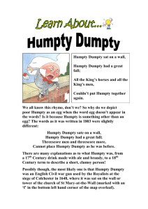Learn About Humpty Dumpty