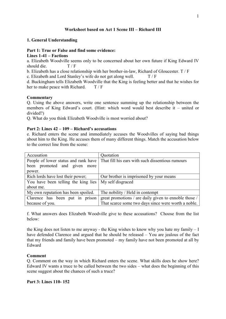 Worksheet based on Act 1 Scene III – Richard III