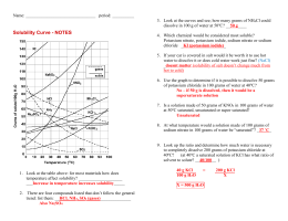 solubility curve of ammonium chloride in water lab answers