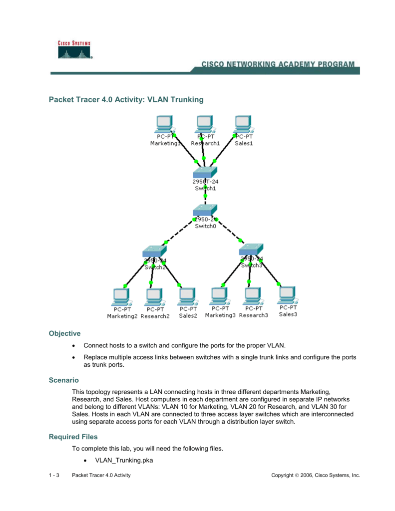 Packet tracer commands cheat sheet | CCENT/CCNA Cheat sheets