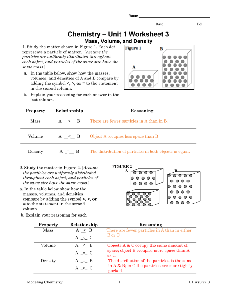 worksheet Mass Volume Density Worksheet Answers mass volume and density