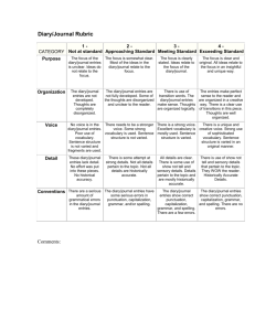Diary/Journal Rubric