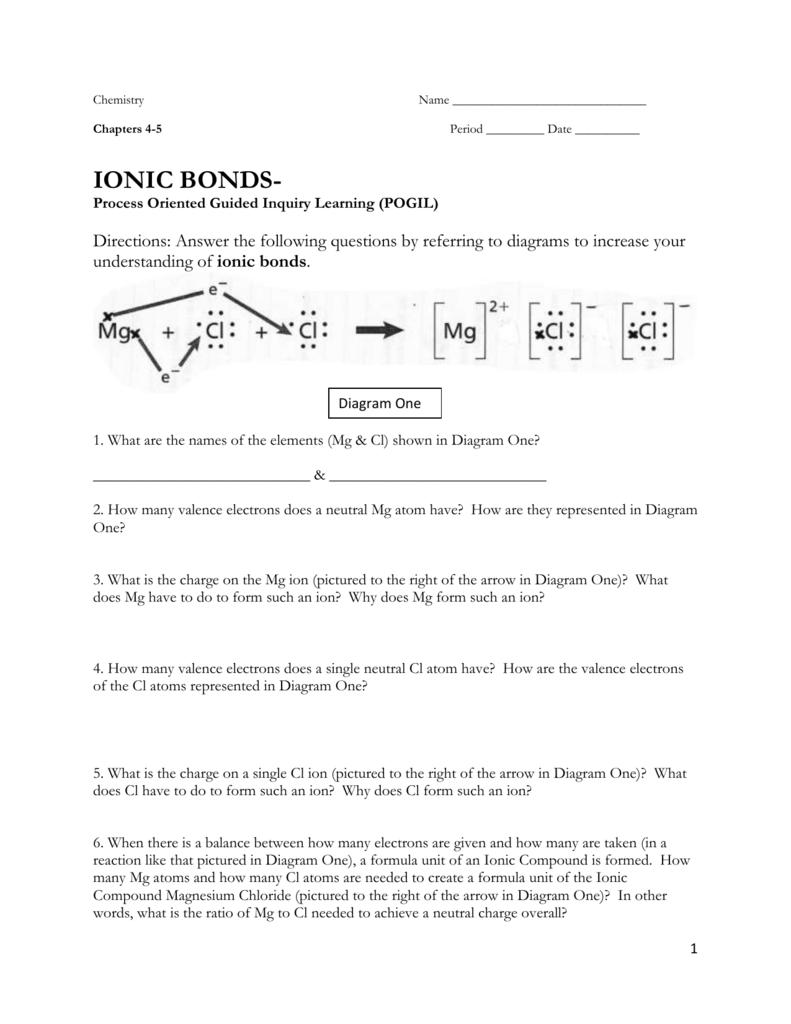 ionic bonds POGIL