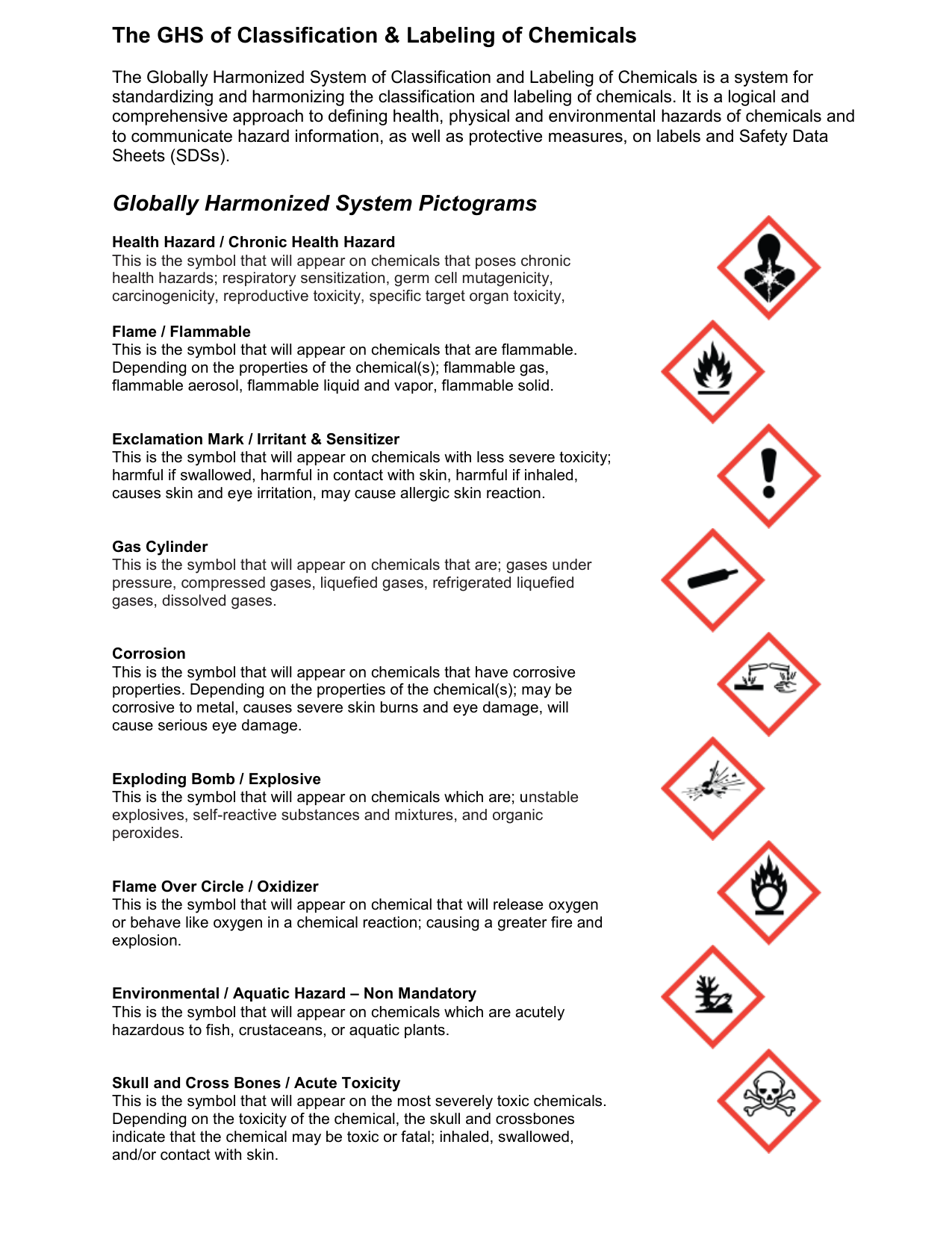 Ghs classification pictograms biocorpaavc Gallery