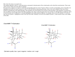 Org chem unknown analysis guide