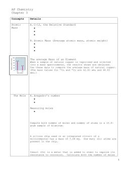 chemistry computing formula mass worksheet. Black Bedroom Furniture Sets. Home Design Ideas
