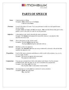 Parts of Speech - Mohawk College