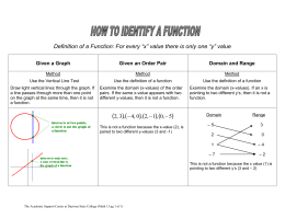 "Definition of a Function: For every ""x"" value there is only one ""y"" value"